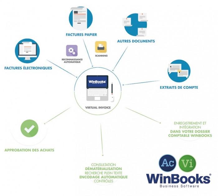 WINBOOKS - 1