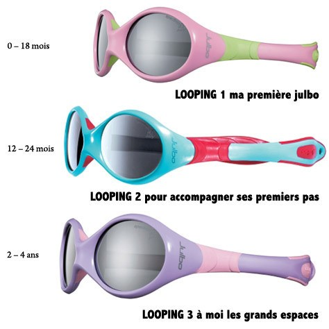 Looping pour les petits